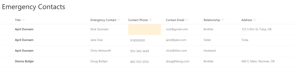 SharePoint Column Formatting - Highlight Null Values | April Dunnam
